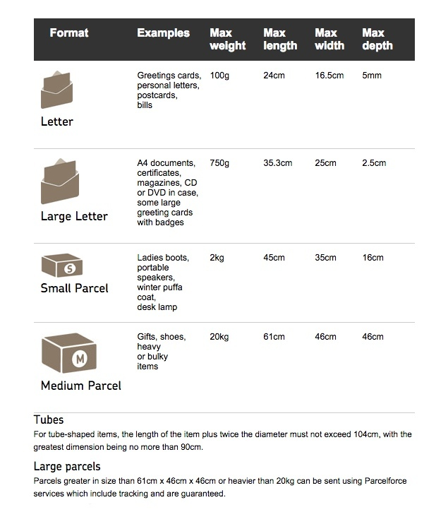 royal mail parcel and letter sizes