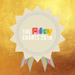Folksy best sellers, folksy stats, 2016