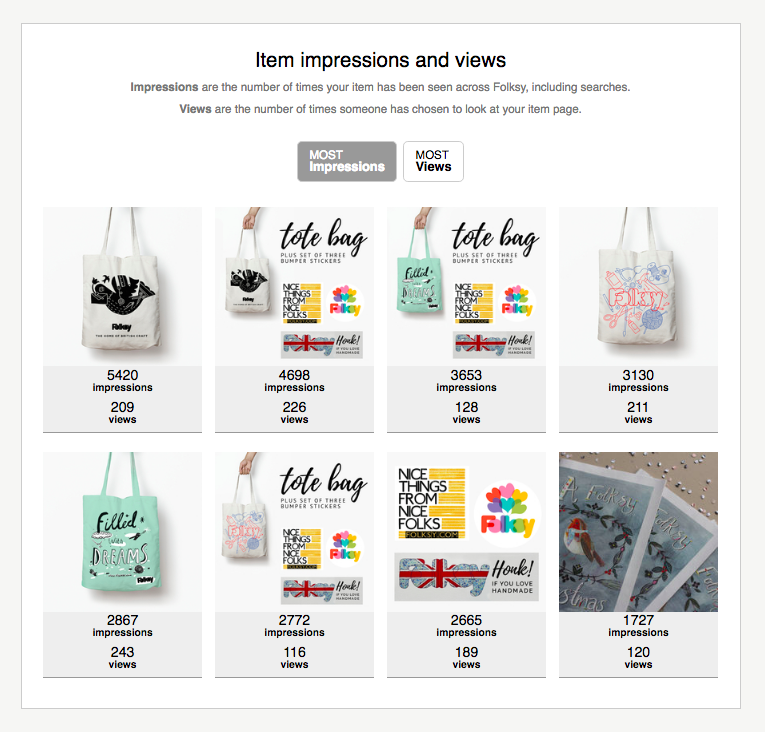 new Folksy stats page